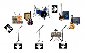 Mankala-Stage-Plan-6Piece